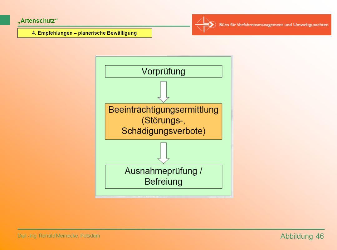 Abbildung 46 Dipl.-Ing. Ronald Meinecke, Potsdam Artenschutz 4. Empfehlungen – planerische Bewältigung