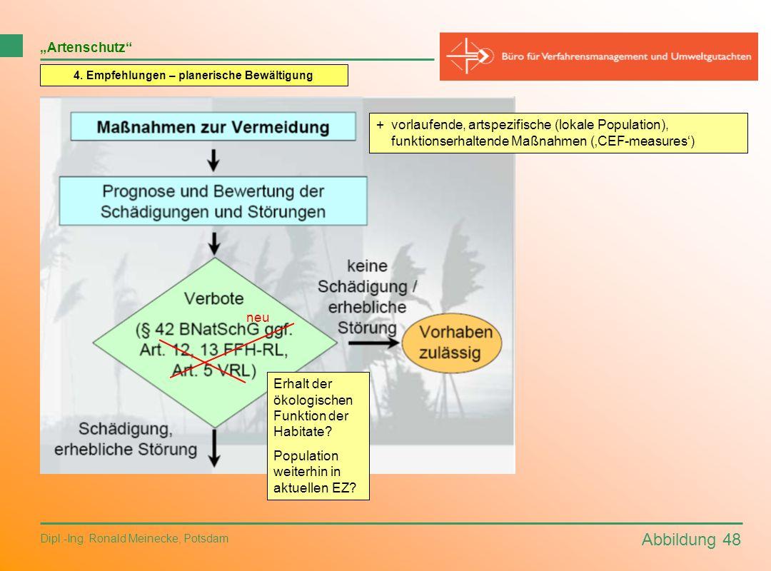 Abbildung 48 Dipl.-Ing. Ronald Meinecke, Potsdam Artenschutz 4. Empfehlungen – planerische Bewältigung + vorlaufende, artspezifische (lokale Populatio