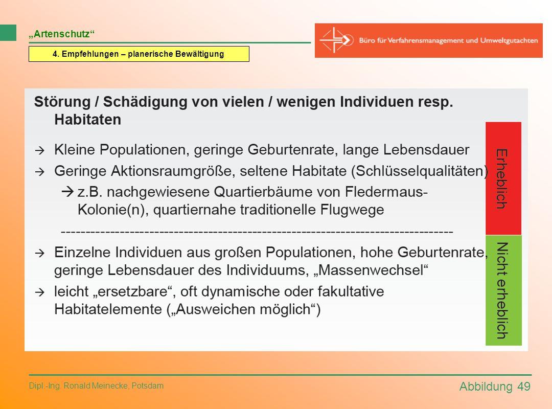 Abbildung 49 Dipl.-Ing. Ronald Meinecke, Potsdam Artenschutz 4. Empfehlungen – planerische Bewältigung