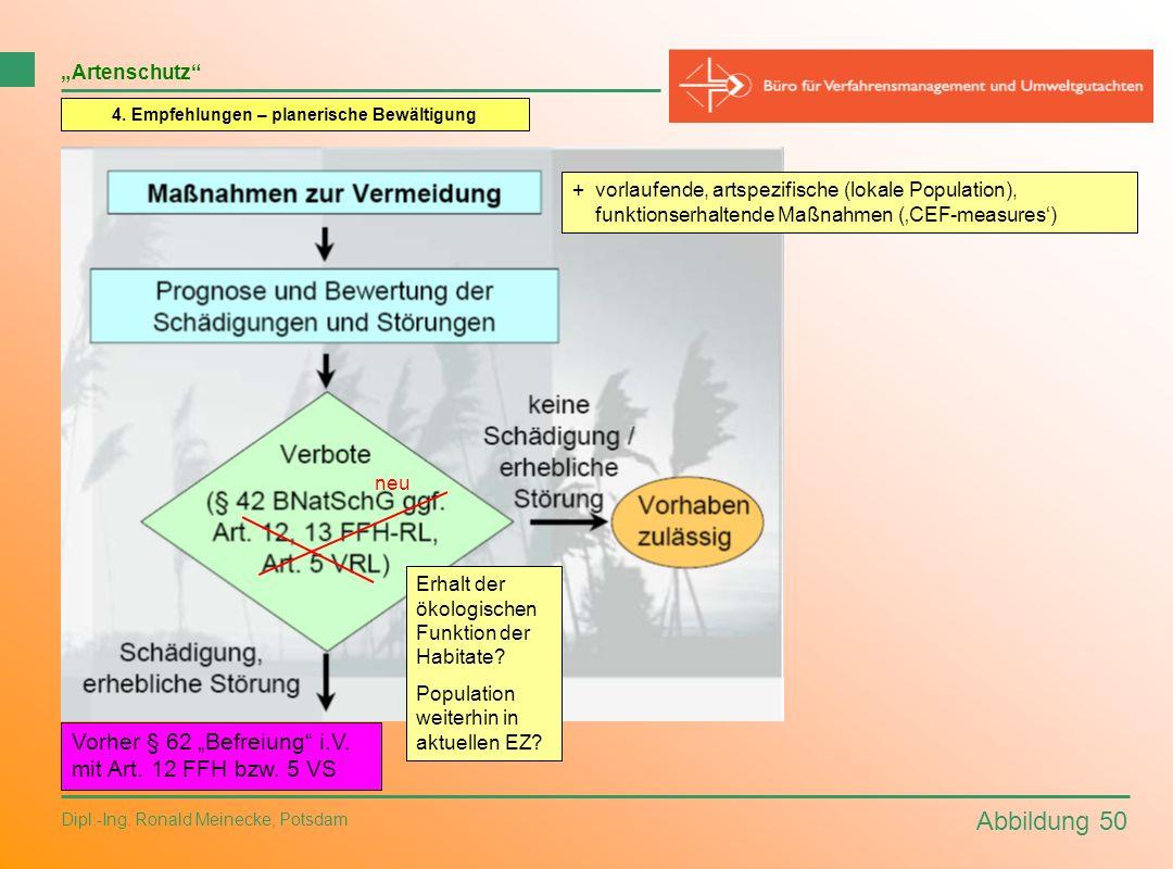 Abbildung 50 Dipl.-Ing. Ronald Meinecke, Potsdam Artenschutz 4. Empfehlungen – planerische Bewältigung + vorlaufende, artspezifische (lokale Populatio