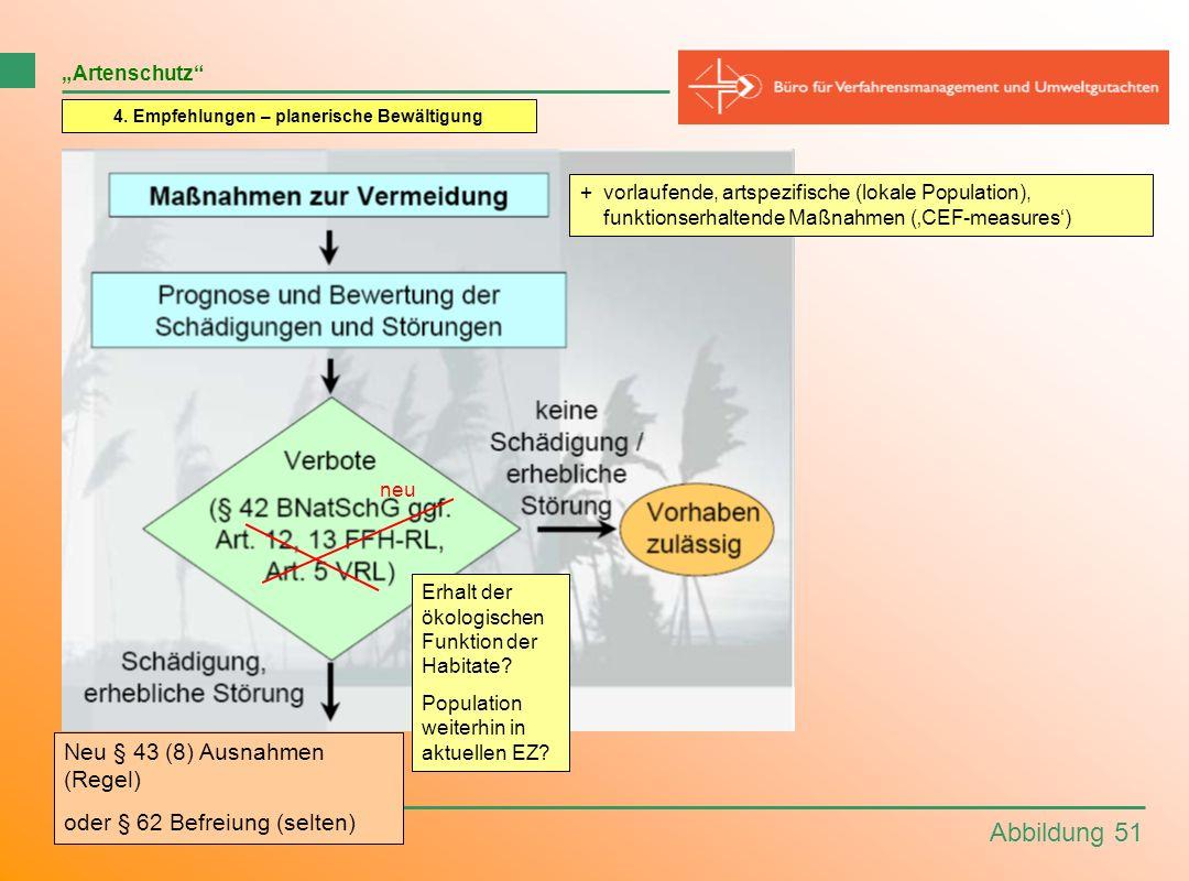 Abbildung 51 Dipl.-Ing. Ronald Meinecke, Potsdam Artenschutz 4. Empfehlungen – planerische Bewältigung + vorlaufende, artspezifische (lokale Populatio