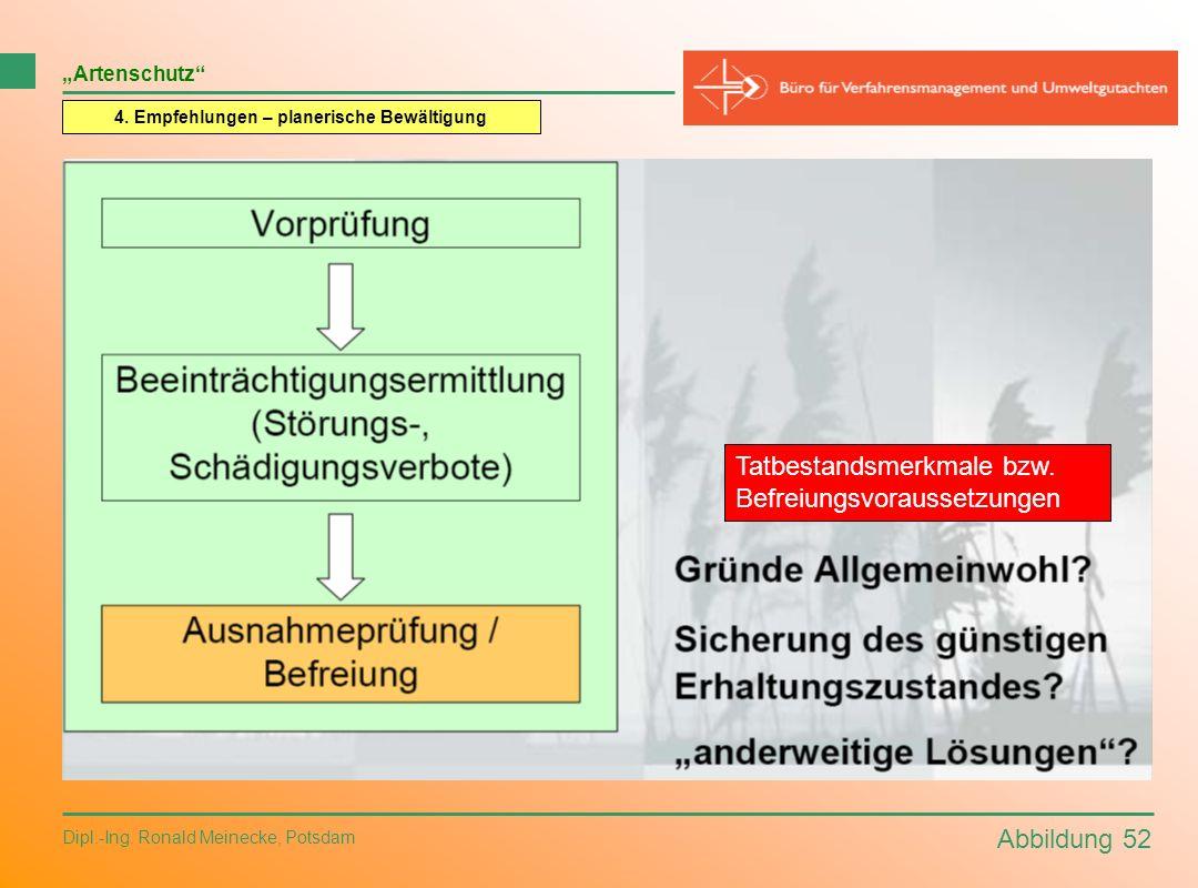 Abbildung 52 Dipl.-Ing. Ronald Meinecke, Potsdam Artenschutz 4. Empfehlungen – planerische Bewältigung Tatbestandsmerkmale bzw. Befreiungsvoraussetzun
