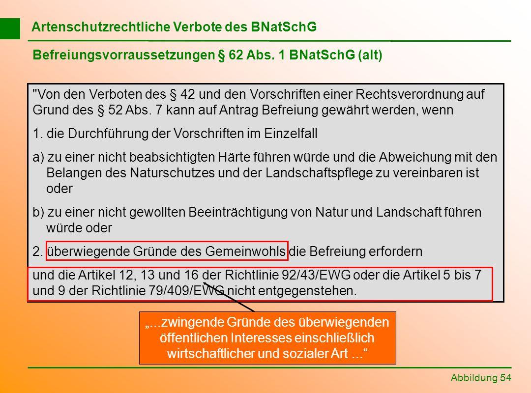 Abbildung 54 Befreiungsvorraussetzungen § 62 Abs. 1 BNatSchG (alt)