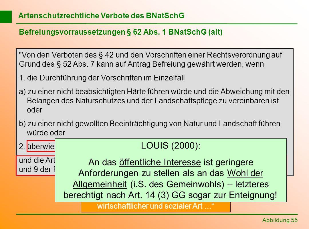 Abbildung 55 Befreiungsvorraussetzungen § 62 Abs. 1 BNatSchG (alt)