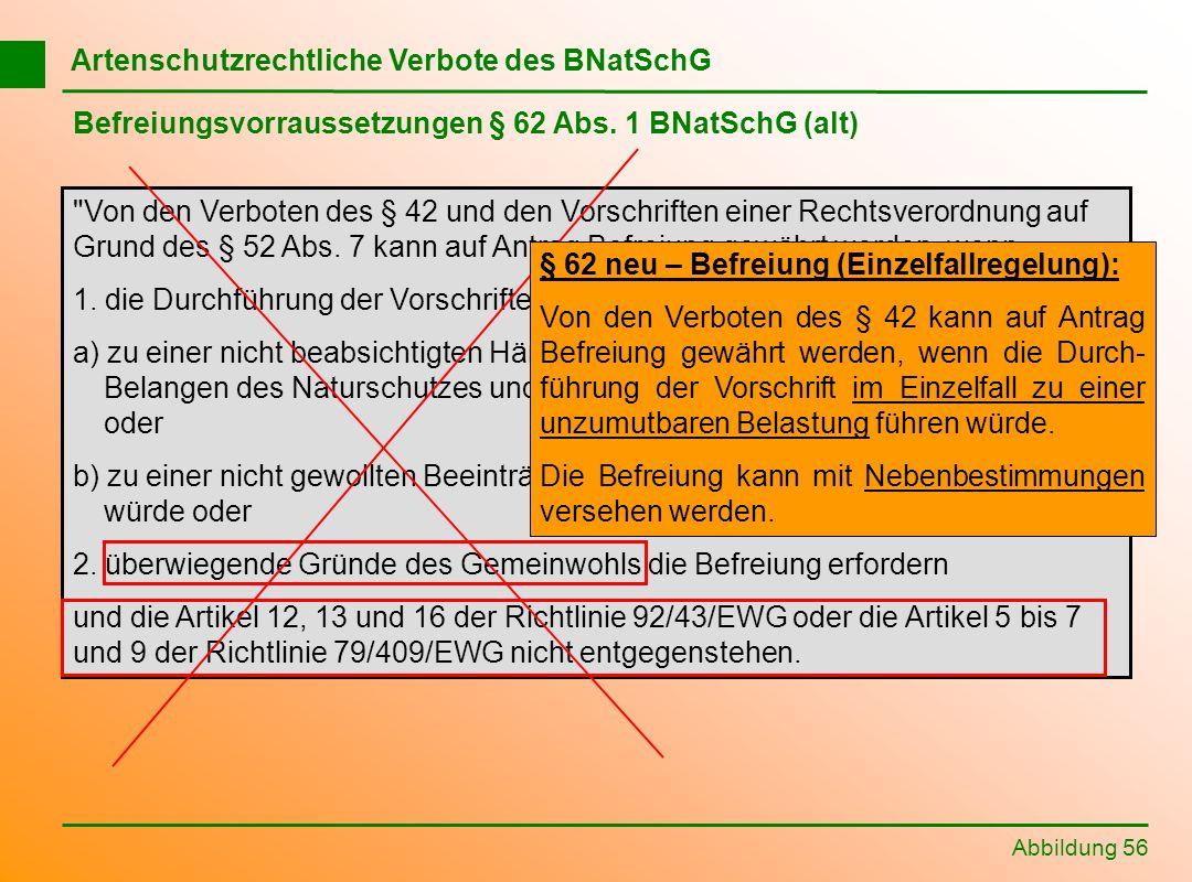 Abbildung 56 Befreiungsvorraussetzungen § 62 Abs. 1 BNatSchG (alt)