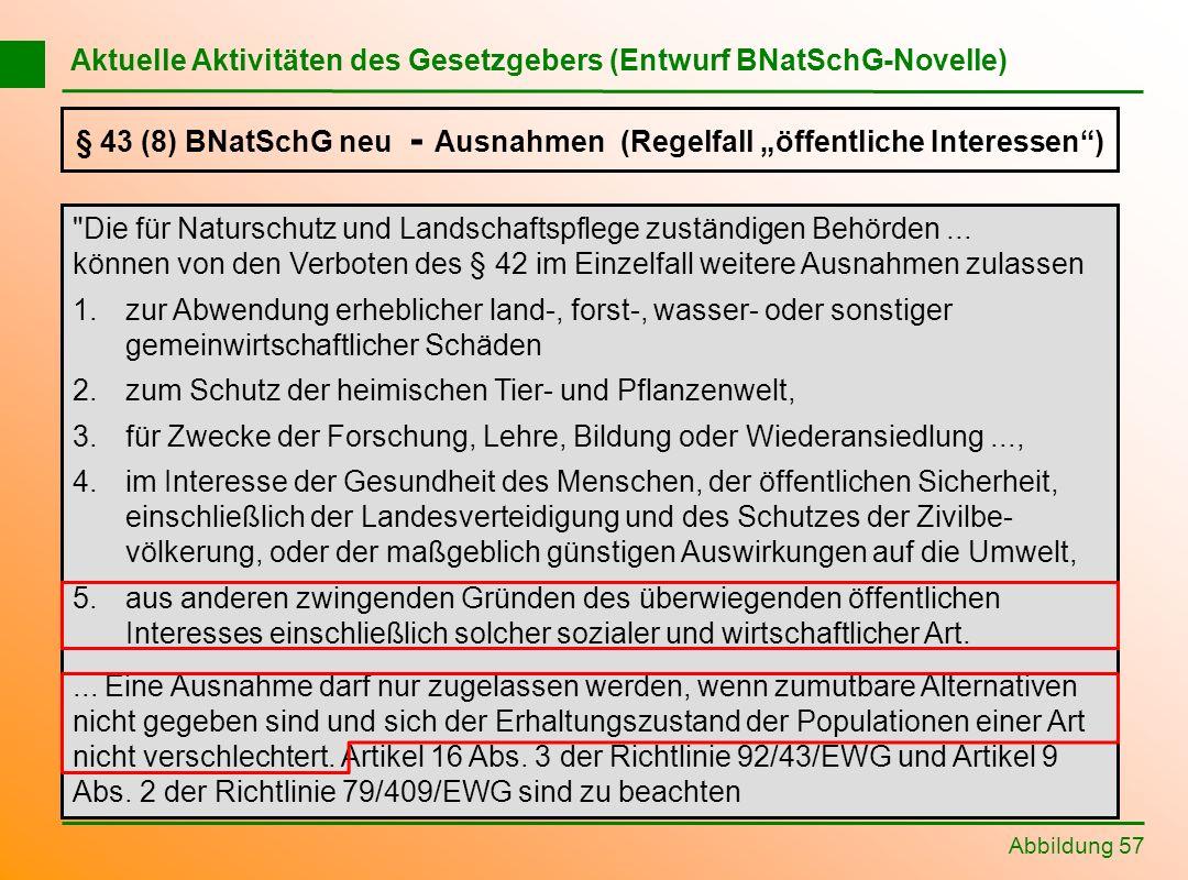 Abbildung 57 Aktuelle Aktivitäten des Gesetzgebers (Entwurf BNatSchG-Novelle)
