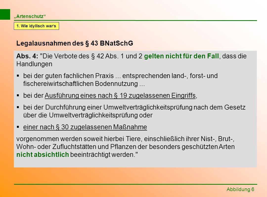 Abbildung 6 Legalausnahmen des § 43 BNatSchG Abs. 4: