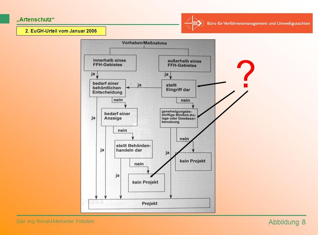 Abbildung 8 Dipl.-Ing. Ronald Meinecke, Potsdam ? Artenschutz 2. EuGH-Urteil vom Januar 2006