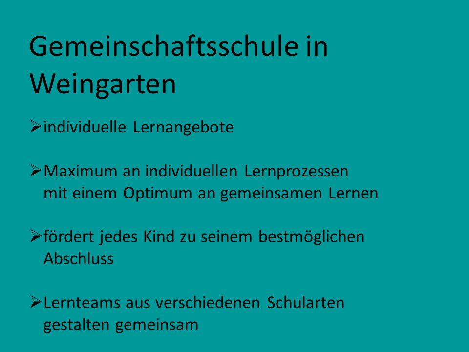 Gemeinschaftsschule in Weingarten individuelle Lernangebote Maximum an individuellen Lernprozessen mit einem Optimum an gemeinsamen Lernen fördert jed