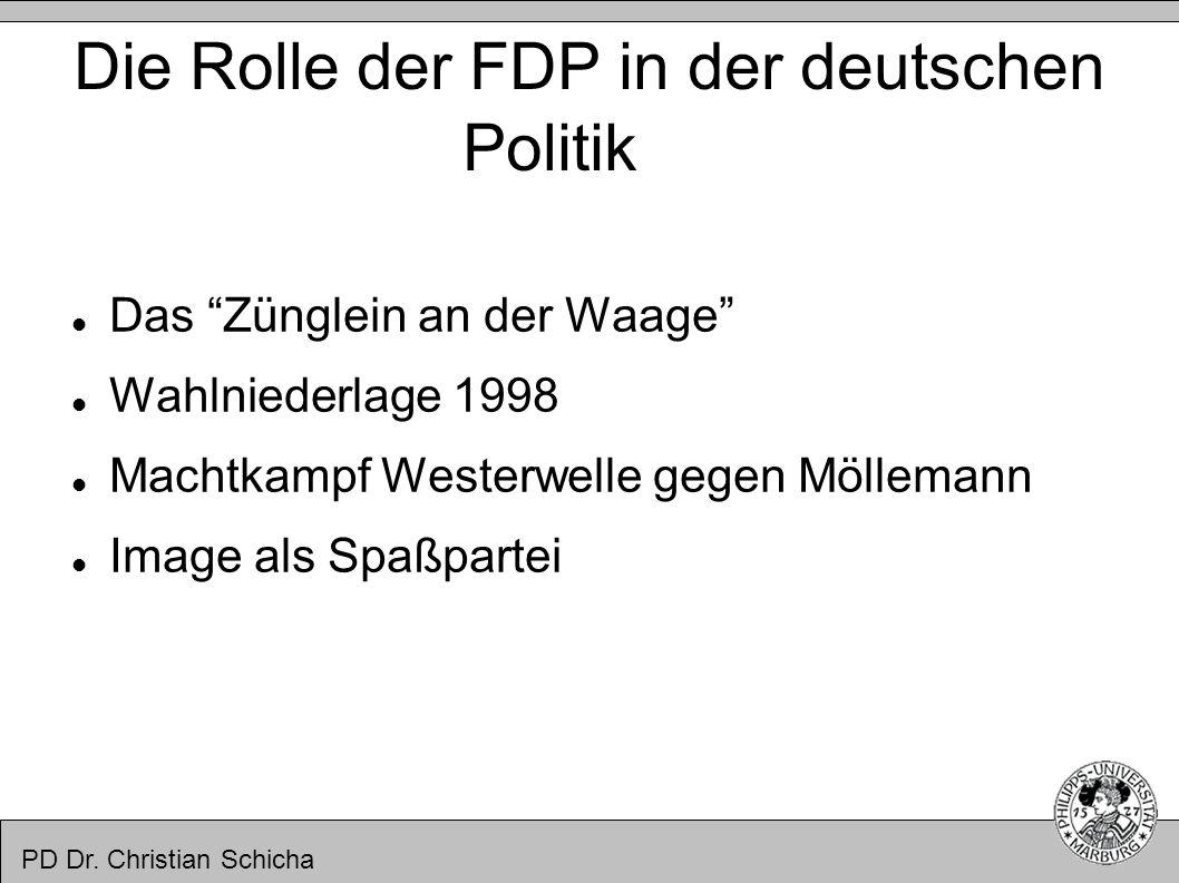 PD Dr. Christian Schicha Die Rolle der FDP in der deutschen Politik Das Zünglein an der Waage Wahlniederlage 1998 Machtkampf Westerwelle gegen Möllema
