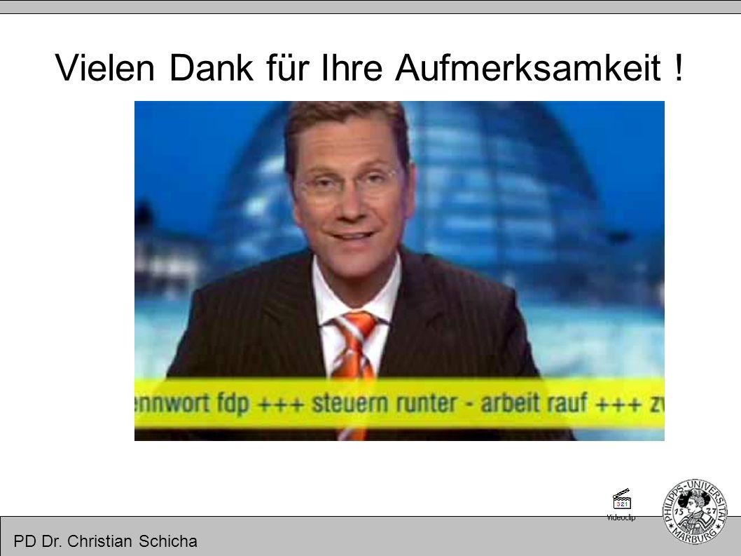 PD Dr. Christian Schicha Vielen Dank für Ihre Aufmerksamkeit !