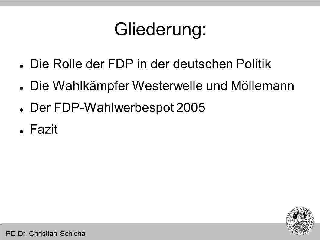 PD Dr. Christian Schicha Gliederung: Die Rolle der FDP in der deutschen Politik Die Wahlkämpfer Westerwelle und Möllemann Der FDP-Wahlwerbespot 2005 F