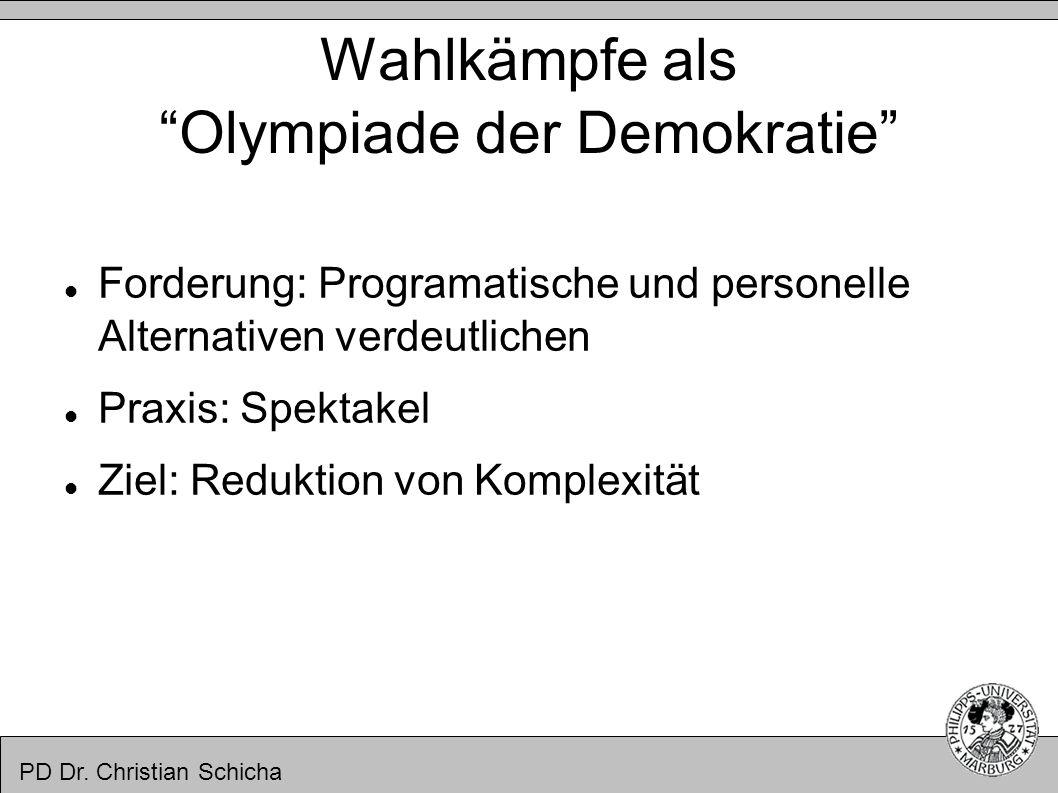 PD Dr. Christian Schicha Wahlkämpfe als Olympiade der Demokratie Forderung: Programatische und personelle Alternativen verdeutlichen Praxis: Spektakel