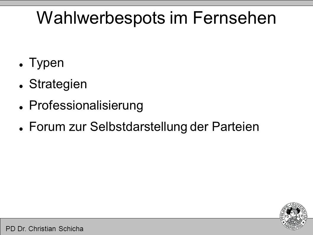 PD Dr. Christian Schicha Wahlwerbespots im Fernsehen Typen Strategien Professionalisierung Forum zur Selbstdarstellung der Parteien