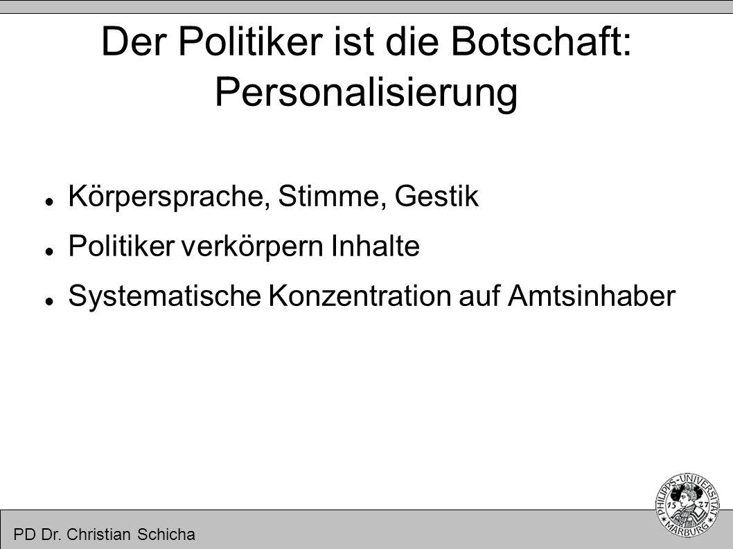 PD Dr. Christian Schicha Der Politiker ist die Botschaft: Personalisierung Körpersprache, Stimme, Gestik Politiker verkörpern Inhalte Systematische Ko