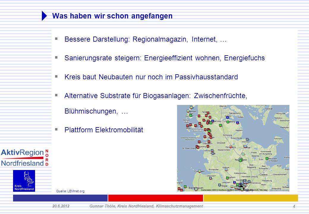 20.6.2012Gunnar Thöle, Kreis Nordfriesland, Klimaschutzmanagement 4 Was haben wir schon angefangen Bessere Darstellung: Regionalmagazin, Internet, … S