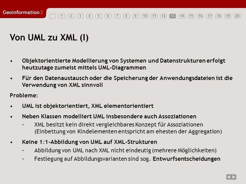 12347891011121314151617181920 Geoinformation3 5613 Von UML zu XML (I) Objektorientierte Modellierung von Systemen und Datenstrukturen erfolgt heutzuta