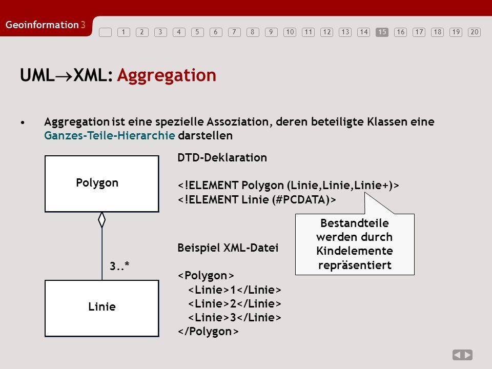 12347891011121314151617181920 Geoinformation3 5615 Aggregation ist eine spezielle Assoziation, deren beteiligte Klassen eine Ganzes-Teile-Hierarchie d