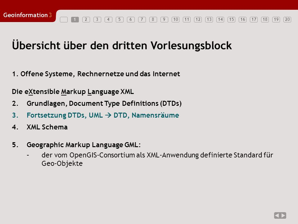 12347891011121314151617181920 Geoinformation3 561 1. Offene Systeme, Rechnernetze und das Internet Die eXtensible Markup Language XML 2.Grundlagen, Do