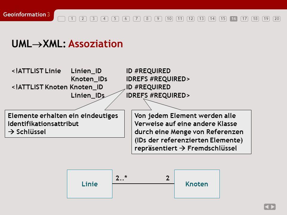 12347891011121314151617181920 Geoinformation3 5616 UML XML: Assoziation <!ATTLIST Linie Linien_ID ID #REQUIRED Knoten_IDs IDREFS #REQUIRED> <!ATTLIST