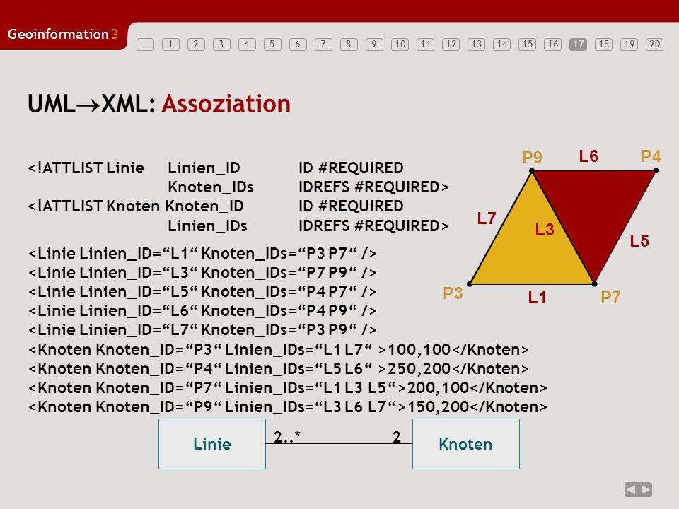 12347891011121314151617181920 Geoinformation3 5617 <!ATTLIST Linie Linien_ID ID #REQUIRED Knoten_IDs IDREFS #REQUIRED> <!ATTLIST Knoten Knoten_ID ID #