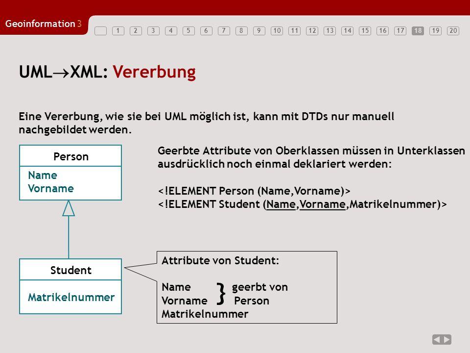 12347891011121314151617181920 Geoinformation3 5618 UML XML: Vererbung Eine Vererbung, wie sie bei UML möglich ist, kann mit DTDs nur manuell nachgebil