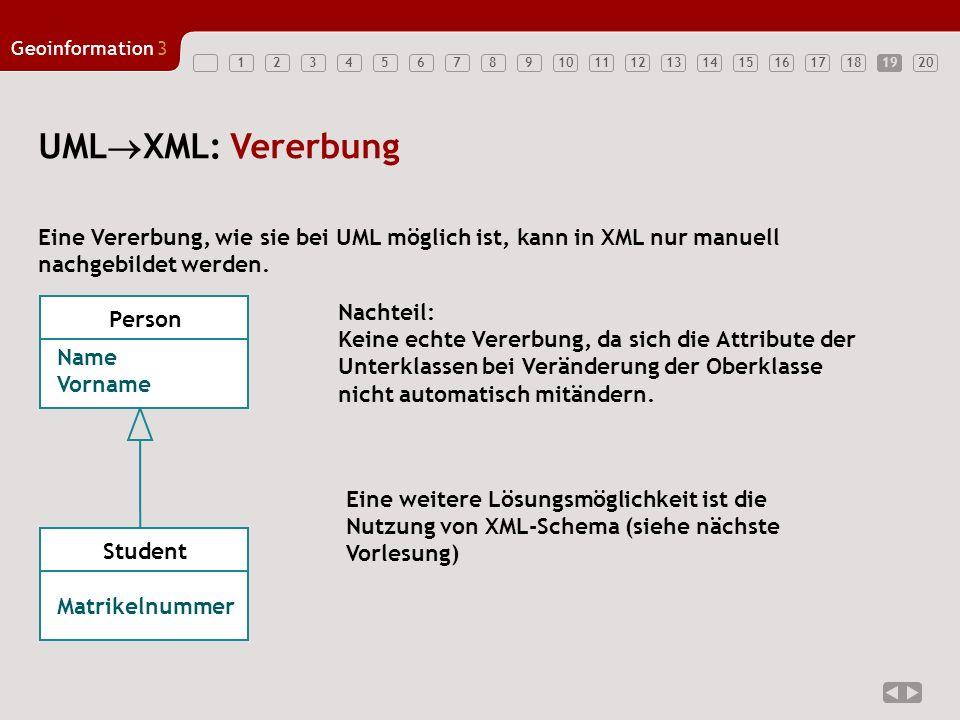 12347891011121314151617181920 Geoinformation3 5619 UML XML: Vererbung Eine Vererbung, wie sie bei UML möglich ist, kann in XML nur manuell nachgebilde