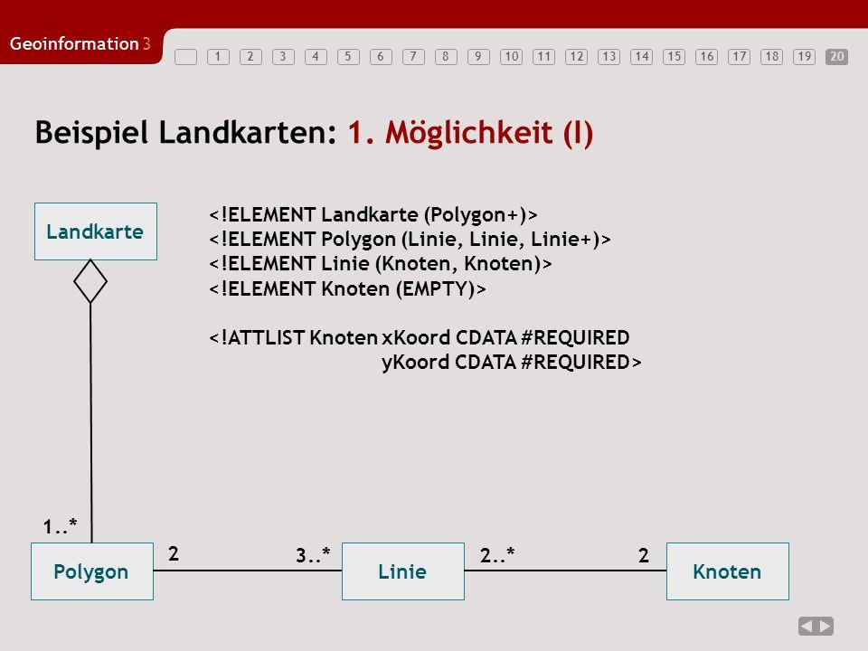 12347891011121314151617181920 Geoinformation3 5620 Beispiel Landkarten: 1. Möglichkeit (I) <!ATTLIST KnotenxKoord CDATA #REQUIRED yKoord CDATA #REQUIR