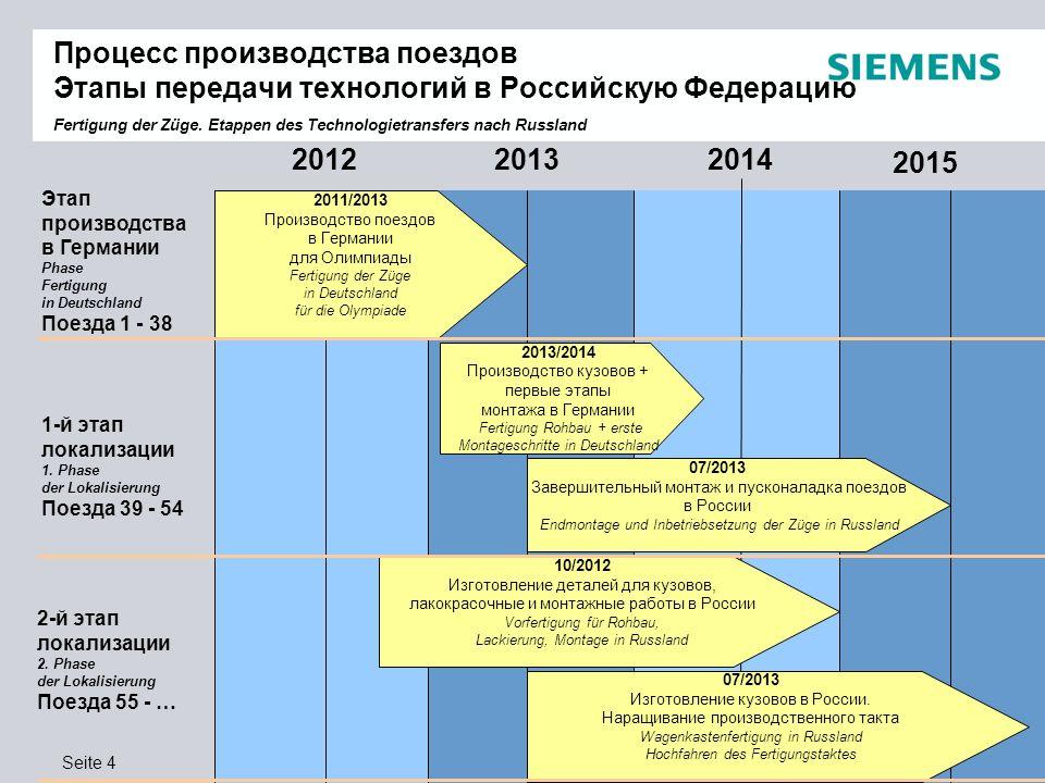 © Siemens AG 2010 Industry Sector, Mobility DivisionSeite 4 Dezember 2010 Процесс производства поездов Этапы передачи технологий в Российскую Федерацию Fertigung der Züge.