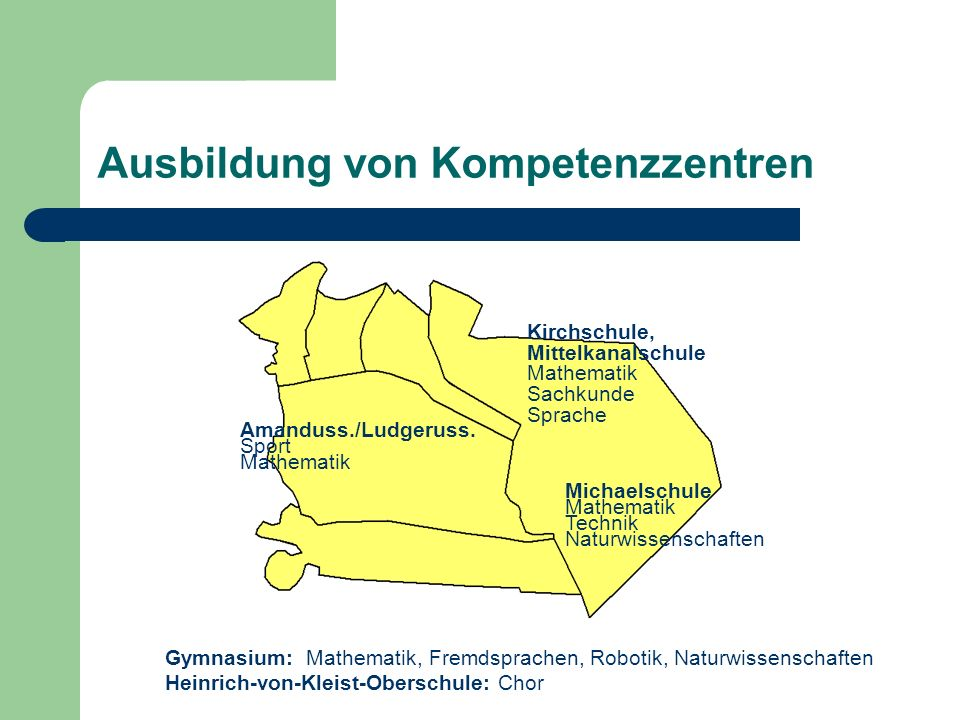 Ausbildung von Kompetenzzentren Dr. Thomas Lübben Kirchschule, Mittelkanalschule Mathematik Sachkunde Sprache Michaelschule Mathematik Technik Naturwi