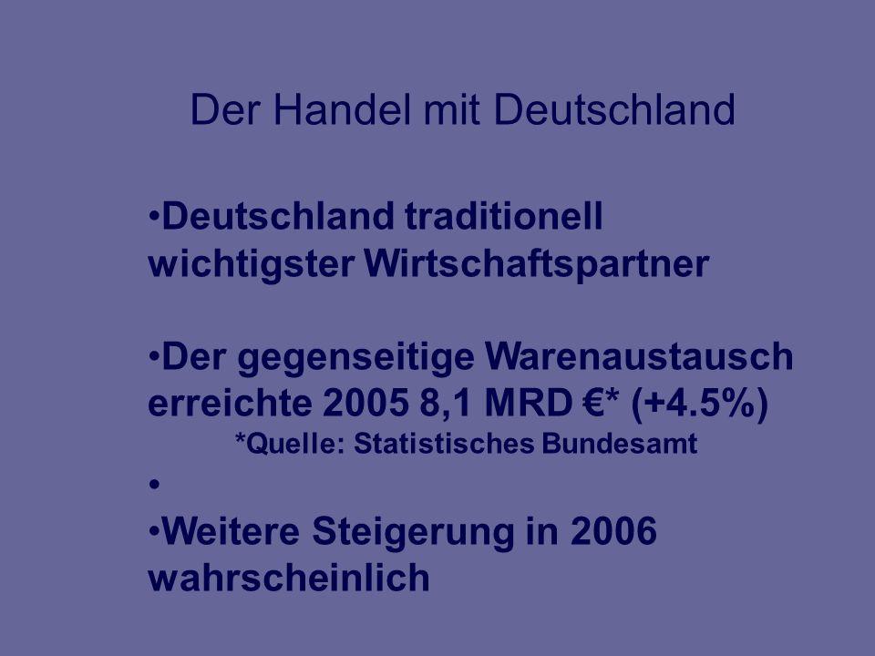 GR-Handelspartner 2005/ Einfuhr