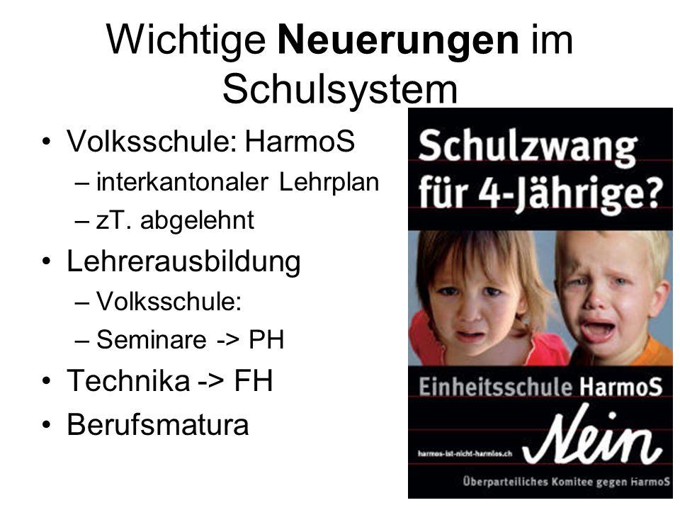Wichtige Neuerungen im Schulsystem Volksschule: HarmoS –interkantonaler Lehrplan –zT. abgelehnt Lehrerausbildung –Volksschule: –Seminare -> PH Technik