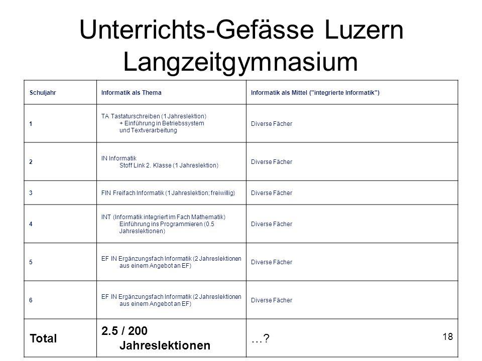 Unterrichts-Gefässe Luzern Langzeitgymnasium SchuljahrInformatik als ThemaInformatik als Mittel (