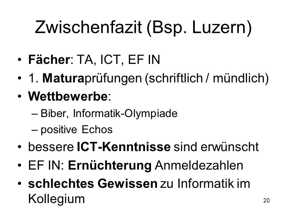 Zwischenfazit (Bsp. Luzern) Fächer: TA, ICT, EF IN 1. Maturaprüfungen (schriftlich / mündlich) Wettbewerbe: –Biber, Informatik-Olympiade –positive Ech