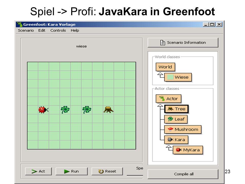 Spiel -> Profi: JavaKara in Greenfoot 23