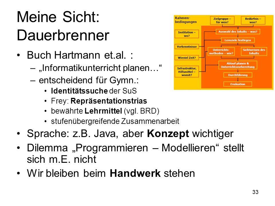 Meine Sicht: Dauerbrenner Buch Hartmann et.al. : –Informatikunterricht planen… –entscheidend für Gymn.: Identitätssuche der SuS Frey: Repräsentationst