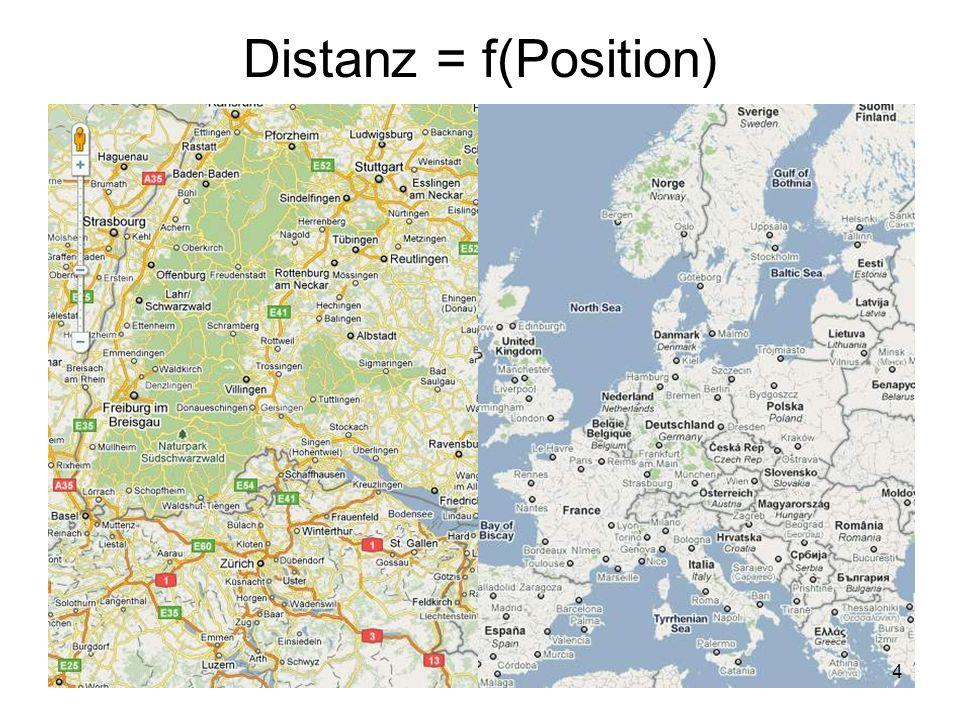 Distanz = f(Position) 4