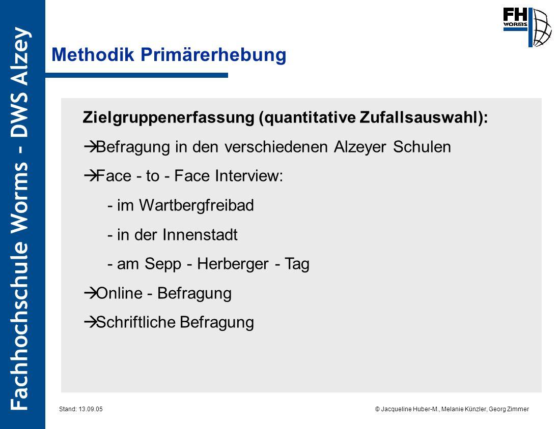 Fachhochschule Worms – DWS Alzey © Jacqueline Huber-M., Melanie Künzler, Georg Zimmer Stand: 13.09.05 Methodik Primärerhebung Zielgruppenerfassung (qu