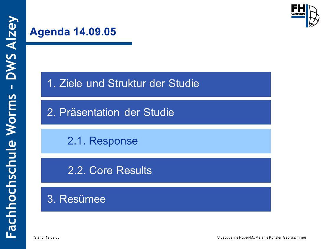 Fachhochschule Worms – DWS Alzey © Jacqueline Huber-M., Melanie Künzler, Georg Zimmer Stand: 13.09.05 Agenda 14.09.05 2.