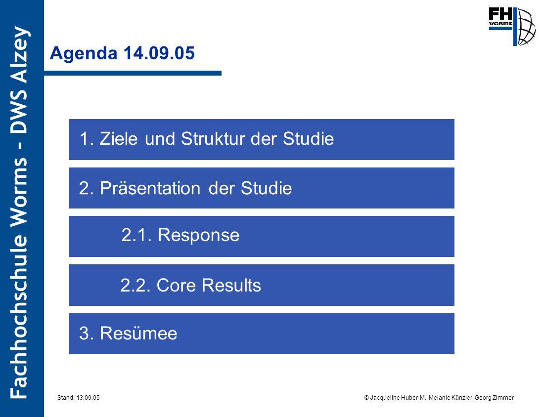 Fachhochschule Worms – DWS Alzey © Jacqueline Huber-M., Melanie Künzler, Georg Zimmer Stand: 13.09.05 Agenda 14.09.05 1. Ziele und Struktur der Studie