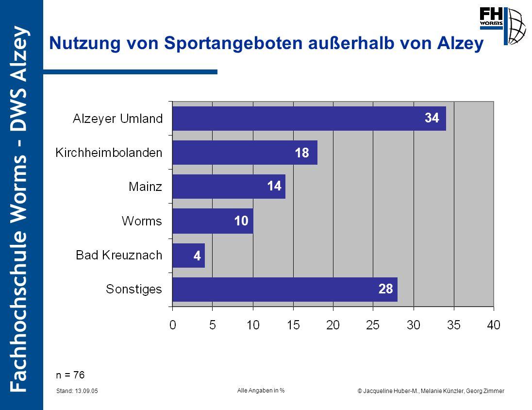 Fachhochschule Worms – DWS Alzey © Jacqueline Huber-M., Melanie Künzler, Georg Zimmer Stand: 13.09.05 Nutzung von Sportangeboten außerhalb von Alzey Alle Angaben in % 34 28 18 14 34 18 14 10 4 28 n = 76
