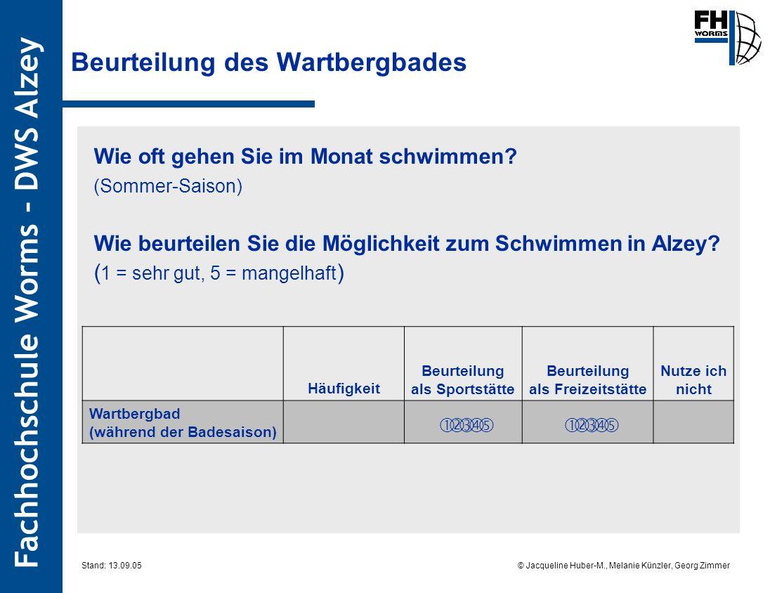 Fachhochschule Worms – DWS Alzey © Jacqueline Huber-M., Melanie Künzler, Georg Zimmer Stand: 13.09.05 Beurteilung des Wartbergbades Wie oft gehen Sie im Monat schwimmen.