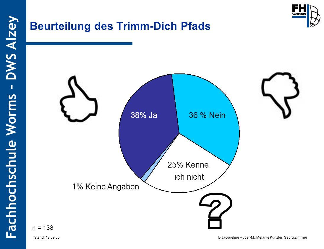 Fachhochschule Worms – DWS Alzey © Jacqueline Huber-M., Melanie Künzler, Georg Zimmer Stand: 13.09.05 Beurteilung des Trimm-Dich Pfads 38% Ja36 % Nein