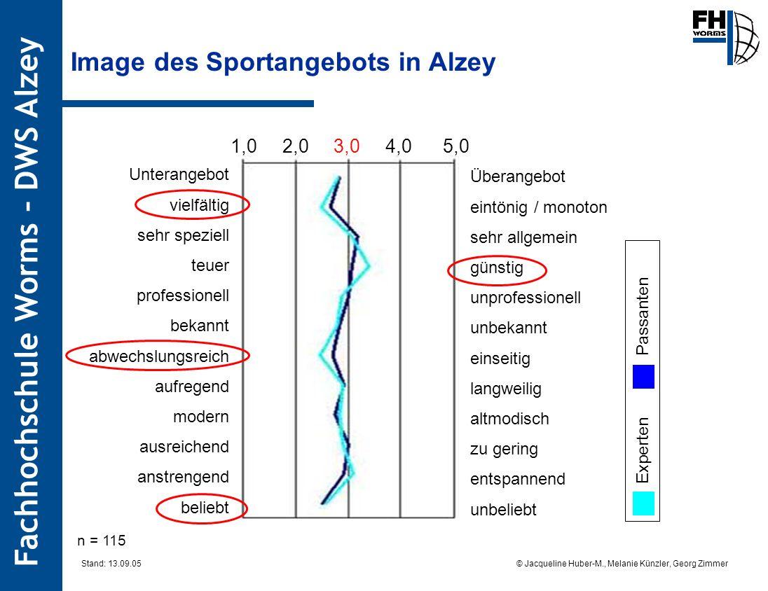 Fachhochschule Worms – DWS Alzey © Jacqueline Huber-M., Melanie Künzler, Georg Zimmer Stand: 13.09.05 Image des Sportangebots in Alzey Unterangebot vi