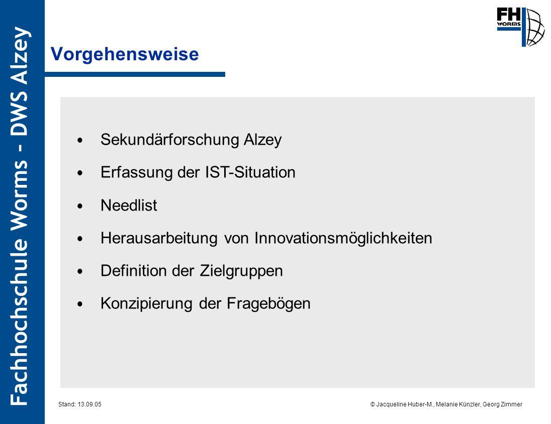 Fachhochschule Worms – DWS Alzey © Jacqueline Huber-M., Melanie Künzler, Georg Zimmer Stand: 13.09.05 Sekundärforschung Alzey Erfassung der IST-Situat