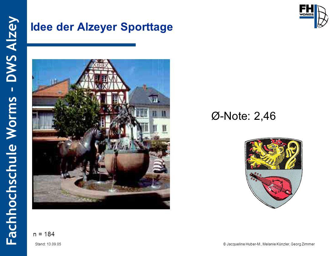 Fachhochschule Worms – DWS Alzey © Jacqueline Huber-M., Melanie Künzler, Georg Zimmer Stand: 13.09.05 Idee der Alzeyer Sporttage Ø-Note: 2,46 n = 184