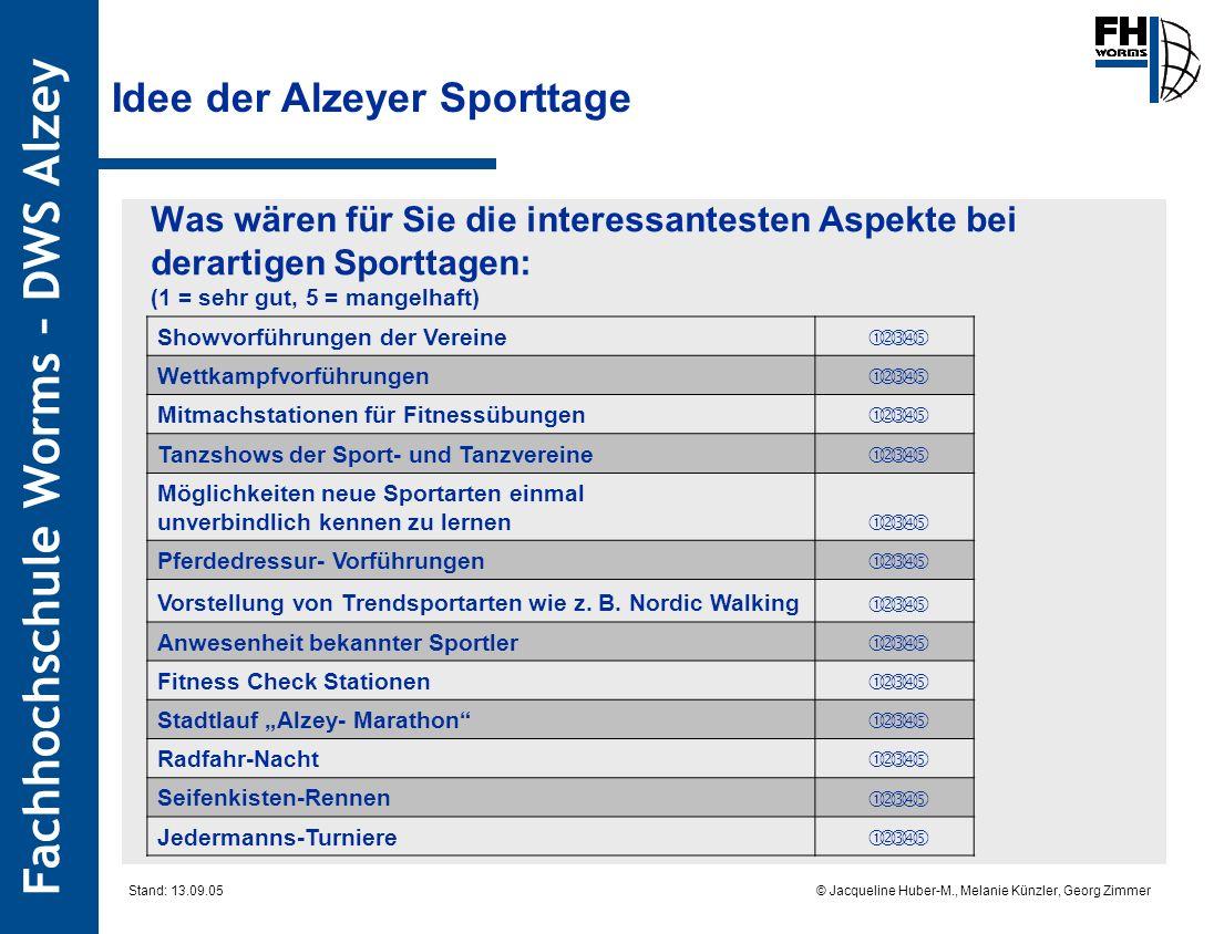 Fachhochschule Worms – DWS Alzey © Jacqueline Huber-M., Melanie Künzler, Georg Zimmer Stand: 13.09.05 Was wären für Sie die interessantesten Aspekte b
