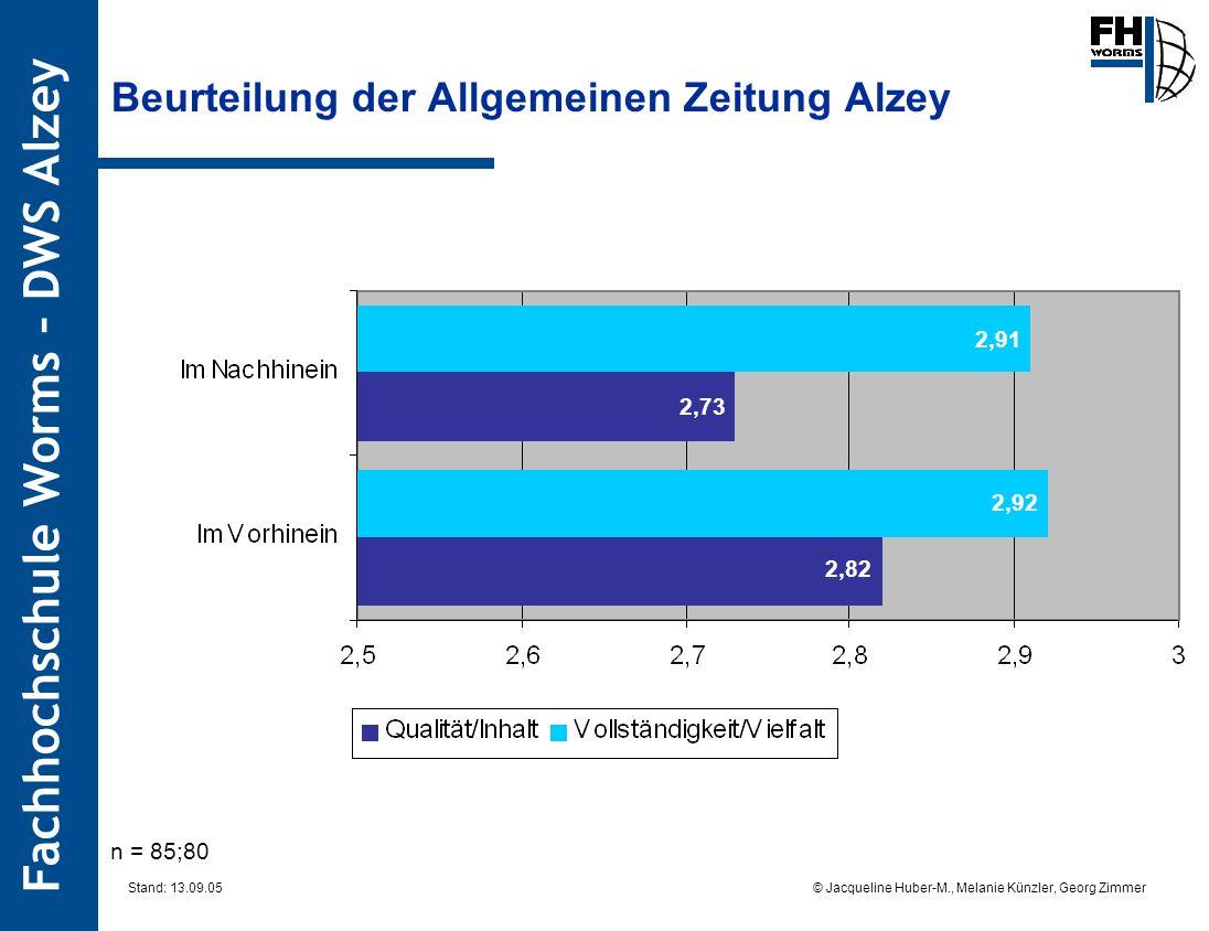 Fachhochschule Worms – DWS Alzey © Jacqueline Huber-M., Melanie Künzler, Georg Zimmer Stand: 13.09.05 Beurteilung der Allgemeinen Zeitung Alzey 2,91 2,73 2,82 2,92 n = 85;80