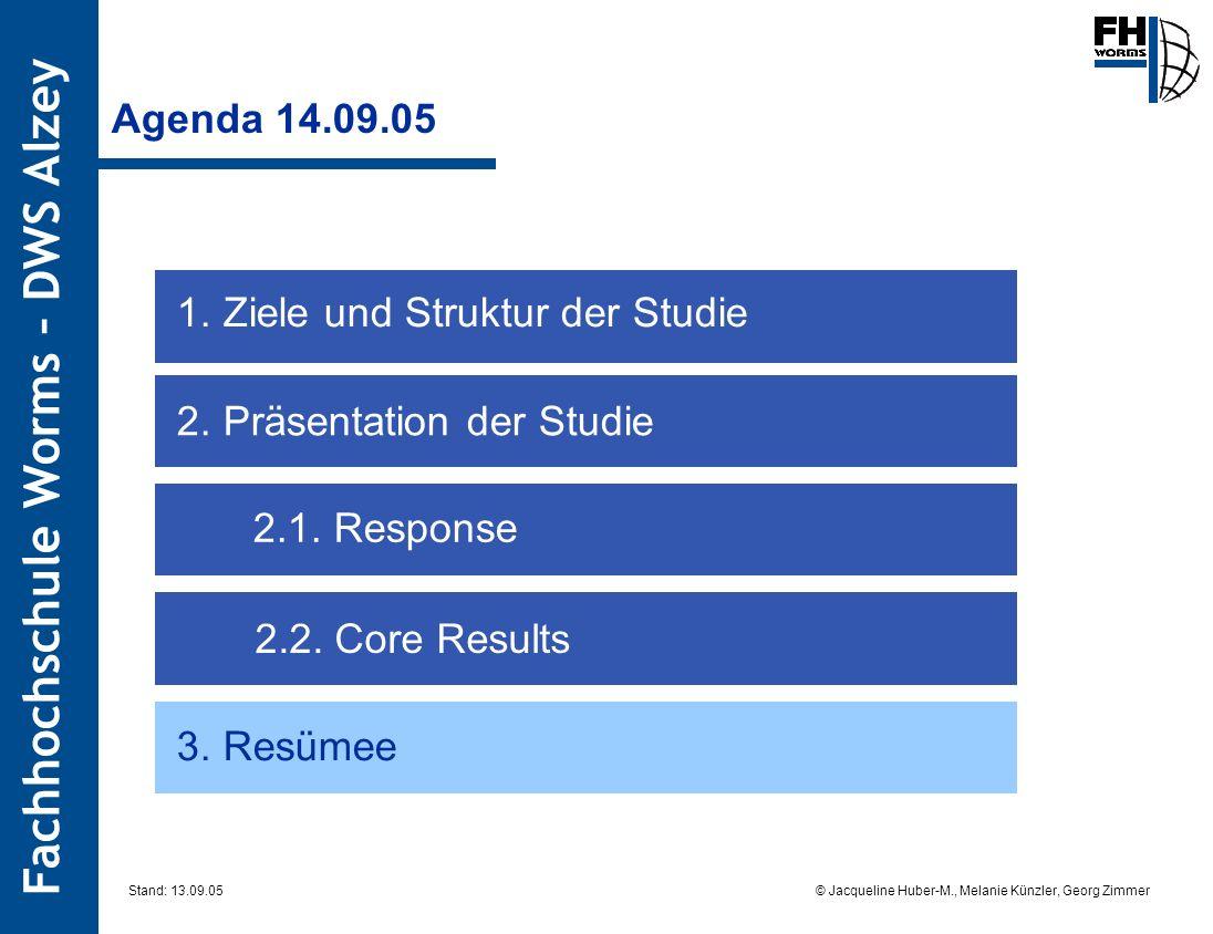 Fachhochschule Worms – DWS Alzey © Jacqueline Huber-M., Melanie Künzler, Georg Zimmer Stand: 13.09.05 Agenda 14.09.05 2. Präsentation der Studie 2.1.