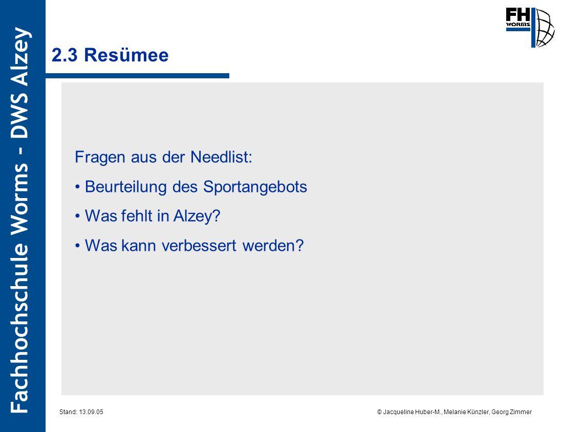 Fachhochschule Worms – DWS Alzey © Jacqueline Huber-M., Melanie Künzler, Georg Zimmer Stand: 13.09.05 2.3 Resümee Fragen aus der Needlist: Beurteilung